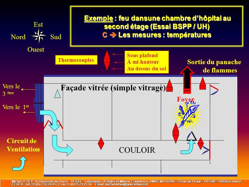 Est Ouest NordSud Vers le 1 er Vers le 3 ème Exemple : feu dansune chambre d'hôpital au second étage (Essai BSPP / UH) C  Les mesures : températures