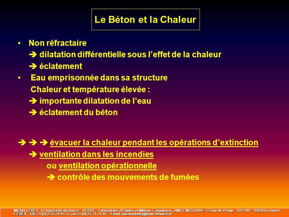 Le Béton et la Chaleur Non réfractaire  dilatation différentielle sous l'effet de la chaleur  éclatement Eau emprisonnée dans sa structure Chaleur e