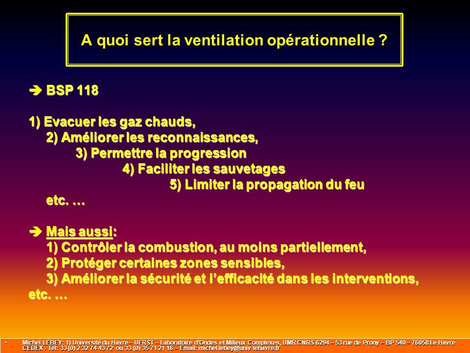  BSP 118 1) Evacuer les gaz chauds, 2) Améliorer les reconnaissances, 3) Permettre la progression 4) Faciliter les sauvetages 5) Limiter la propagati