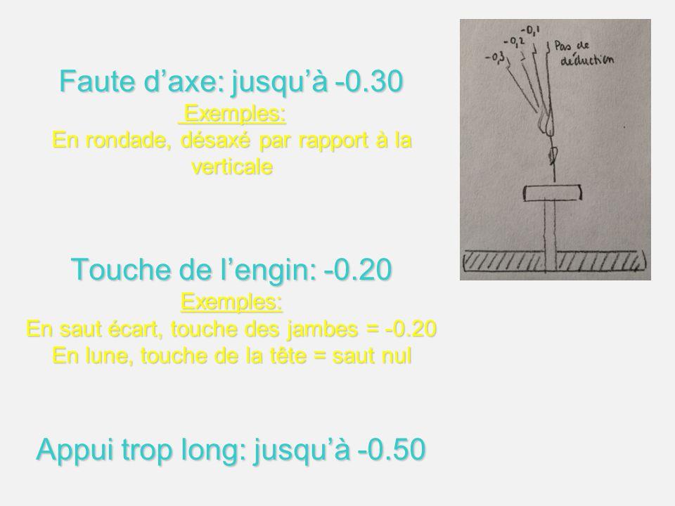 Faute d'axe: jusqu'à -0.30 Exemples: En rondade, désaxé par rapport à la verticale Touche de l'engin: -0.20 Exemples: En saut écart, touche des jambes = -0.20 En lune, touche de la tête = saut nul Appui trop long: jusqu'à -0.50
