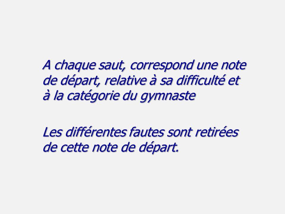 A chaque saut, correspond une note de départ, relative à sa difficulté et à la catégorie du gymnaste Les différentes fautes sont retirées de cette note de départ.