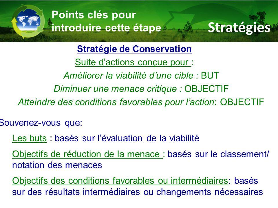 Stratégie de Conservation Suite d'actions conçue pour : Améliorer la viabilité d'une cible : BUT Diminuer une menace critique : OBJECTIF Atteindre des conditions favorables pour l'action: OBJECTIF Souvenez-vous que: Les buts : basés sur l'évaluation de la viabilité Objectifs de réduction de la menace : basés sur le classement/ notation des menaces Objectifs des conditions favorables ou intermédiaires: basés sur des résultats intermédiaires ou changements nécessaires Points clés pour introduire cette étape Stratégies