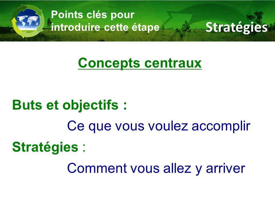 Soucis : Qu'en est-il des stratégies quand vous avez des objectifs potentiellement en conflit .