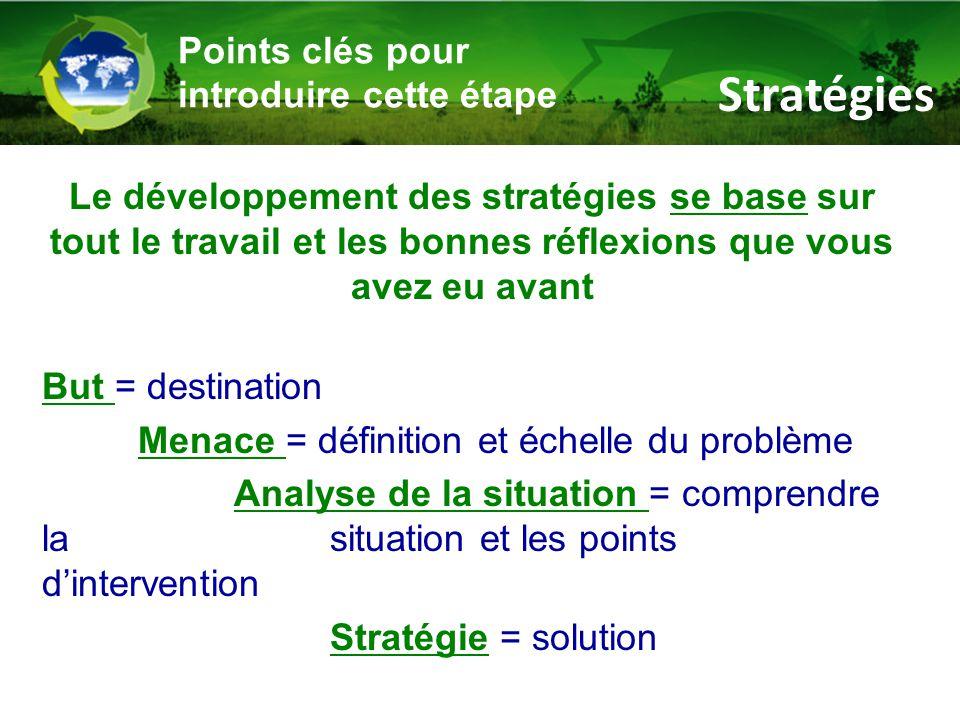 Le développement des stratégies se base sur tout le travail et les bonnes réflexions que vous avez eu avant But = destination Menace = définition et échelle du problème Analyse de la situation = comprendre la situation et les points d'intervention Stratégie = solution Stratégies Points clés pour introduire cette étape