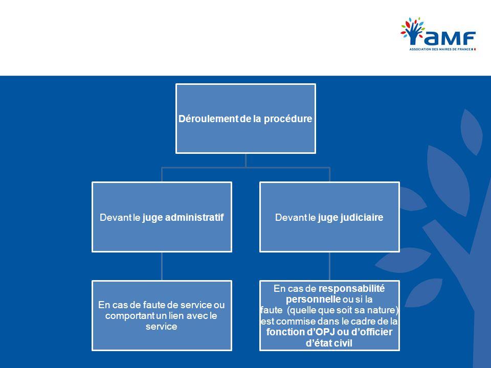 Déroulement de la procédure Devant le juge administratif En cas de faute de service ou comportant un lien avec le service Devant le juge judiciaire En