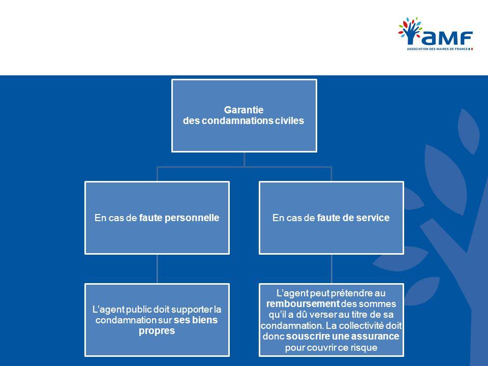 Garantie des condamnations civiles En cas de faute personnelle L'agent public doit supporter la condamnation sur ses biens propres En cas de faute de