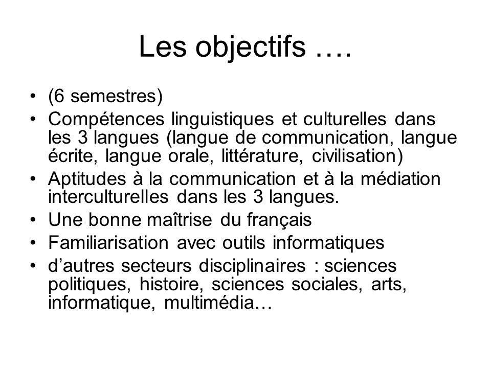 Les objectifs …. (6 semestres) Compétences linguistiques et culturelles dans les 3 langues (langue de communication, langue écrite, langue orale, litt
