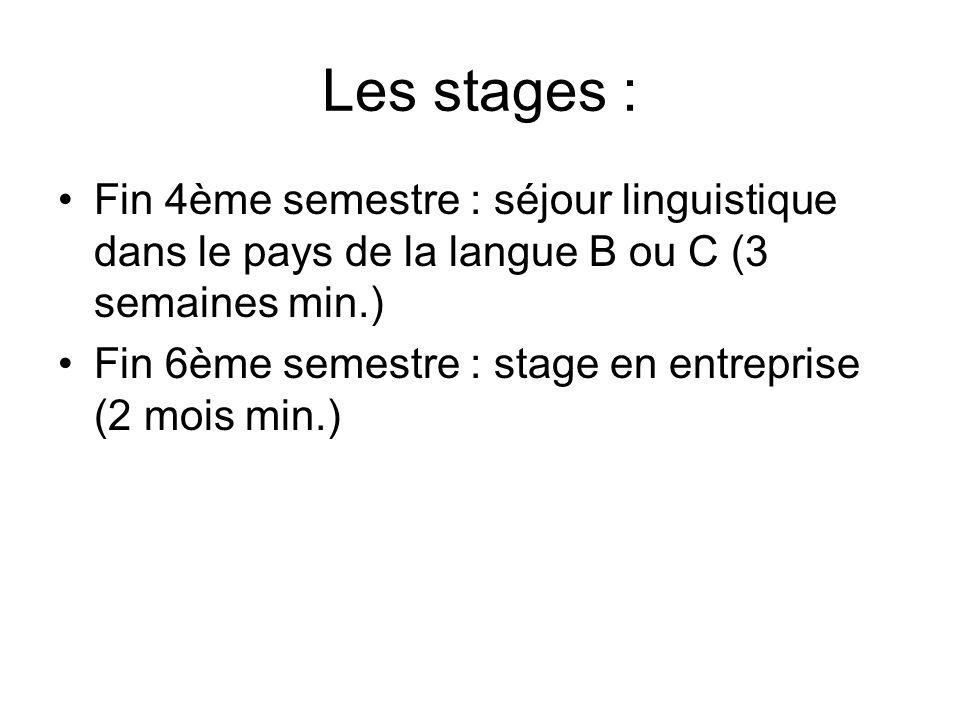 Les stages : Fin 4ème semestre : séjour linguistique dans le pays de la langue B ou C (3 semaines min.) Fin 6ème semestre : stage en entreprise (2 moi