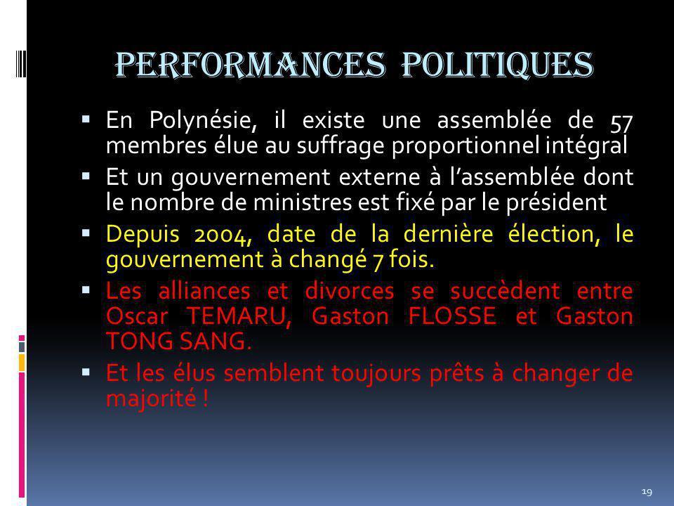 PERFORMANCES politiques  En Polynésie, il existe une assemblée de 57 membres élue au suffrage proportionnel intégral  Et un gouvernement externe à l'assemblée dont le nombre de ministres est fixé par le président  Depuis 2004, date de la dernière élection, le gouvernement à changé 7 fois.