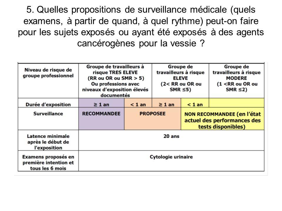 5. Quelles propositions de surveillance médicale (quels examens, à partir de quand, à quel rythme) peut-on faire pour les sujets exposés ou ayant été