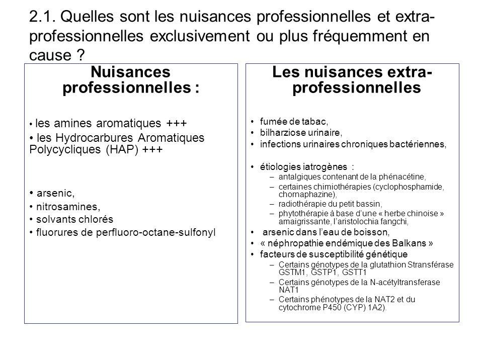 2.1. Quelles sont les nuisances professionnelles et extra- professionnelles exclusivement ou plus fréquemment en cause ? Nuisances professionnelles :