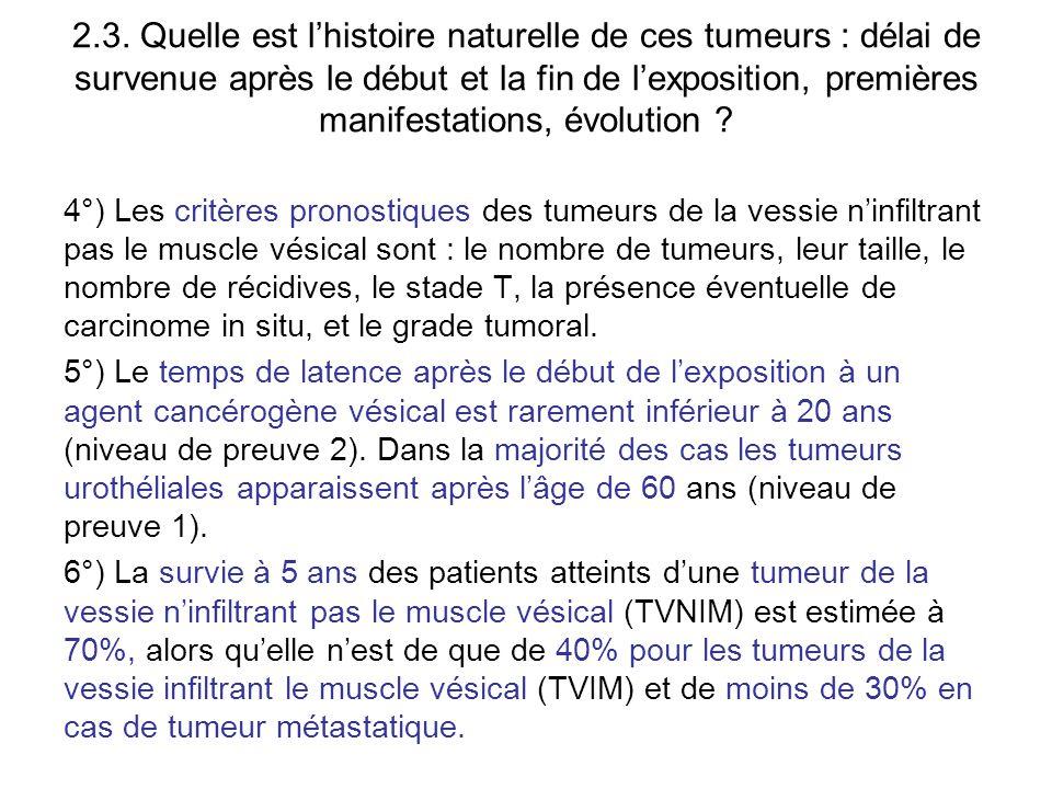 2.3. Quelle est l'histoire naturelle de ces tumeurs : délai de survenue après le début et la fin de l'exposition, premières manifestations, évolution