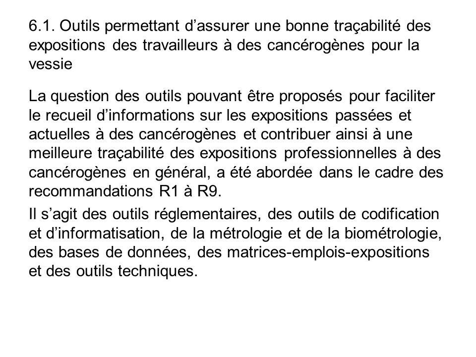 6.1. Outils permettant d'assurer une bonne traçabilité des expositions des travailleurs à des cancérogènes pour la vessie La question des outils pouva