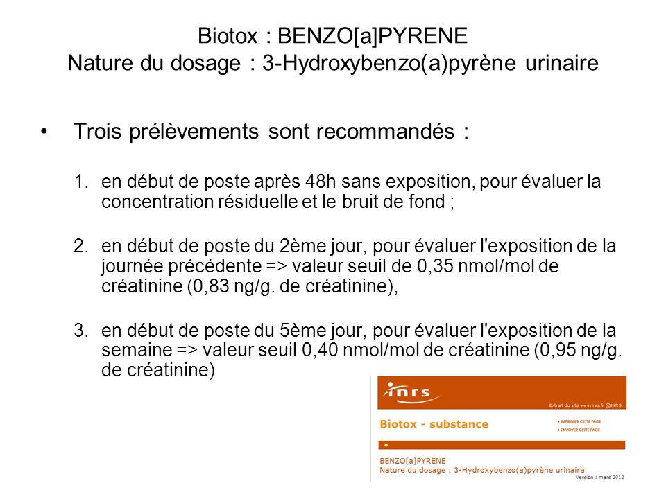Biotox : BENZO[a]PYRENE Nature du dosage : 3-Hydroxybenzo(a)pyrène urinaire Trois prélèvements sont recommandés : 1.en début de poste après 48h sans e