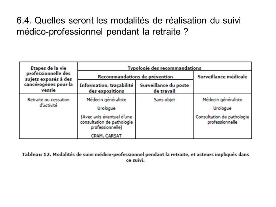 6.4. Quelles seront les modalités de réalisation du suivi médico-professionnel pendant la retraite ?