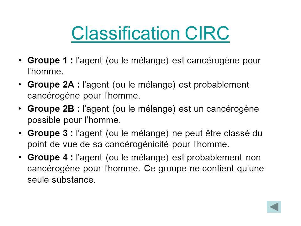Classification CIRC Groupe 1 : l'agent (ou le mélange) est cancérogène pour l'homme. Groupe 2A : l'agent (ou le mélange) est probablement cancérogène