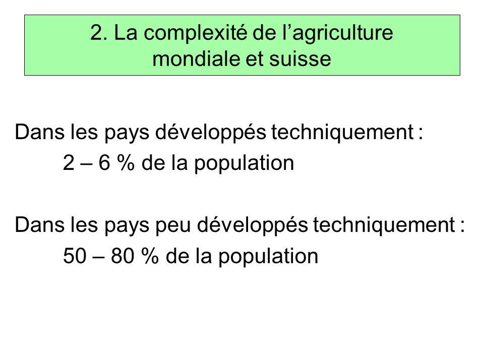 2. La complexité de l'agriculture mondiale et suisse Dans les pays développés techniquement : 2 – 6 % de la population Dans les pays peu développés te