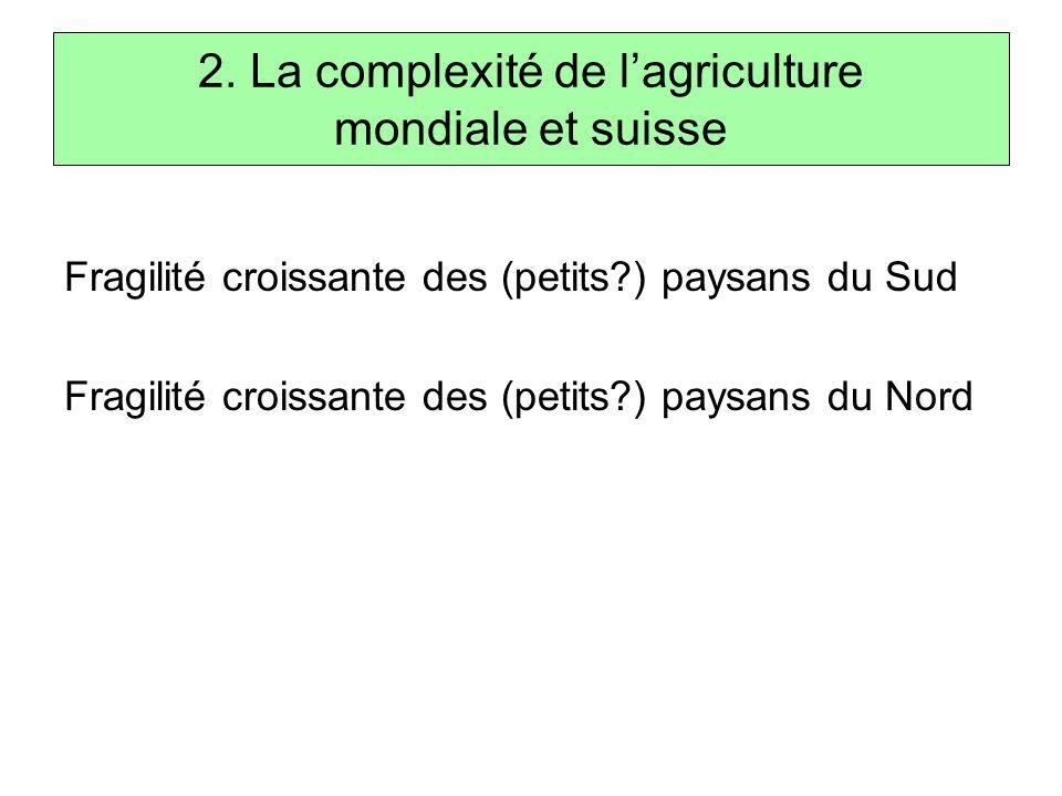 2. La complexité de l'agriculture mondiale et suisse Fragilité croissante des (petits?) paysans du Sud Fragilité croissante des (petits?) paysans du N