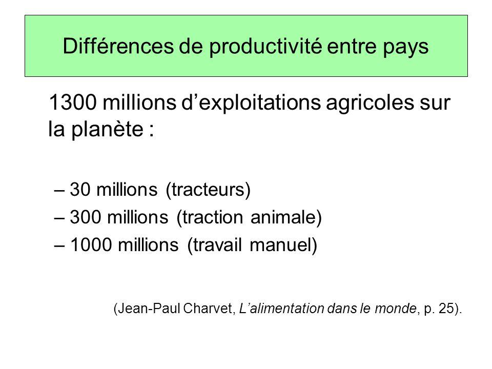 Différences de productivité entre pays 1300 millions d'exploitations agricoles sur la planète : –30 millions (tracteurs) –300 millions (traction anima