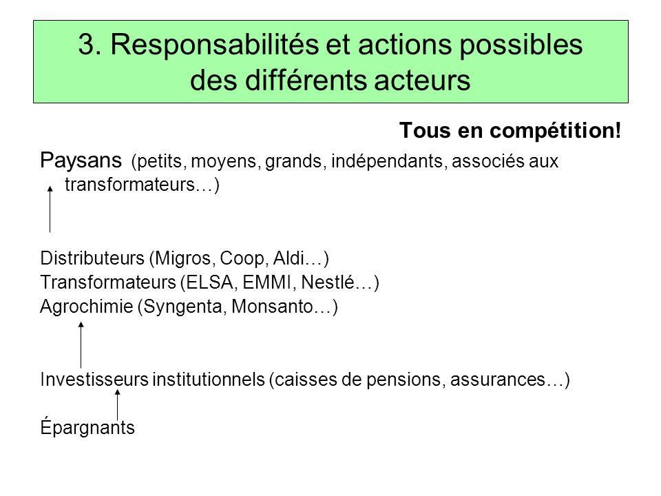 3. Responsabilités et actions possibles des différents acteurs Tous en compétition! Paysans (petits, moyens, grands, indépendants, associés aux transf