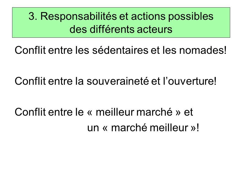 3. Responsabilités et actions possibles des différents acteurs Conflit entre les sédentaires et les nomades! Conflit entre la souveraineté et l'ouvert
