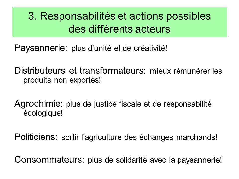 3. Responsabilités et actions possibles des différents acteurs Paysannerie: plus d'unité et de créativité! Distributeurs et transformateurs: mieux rém