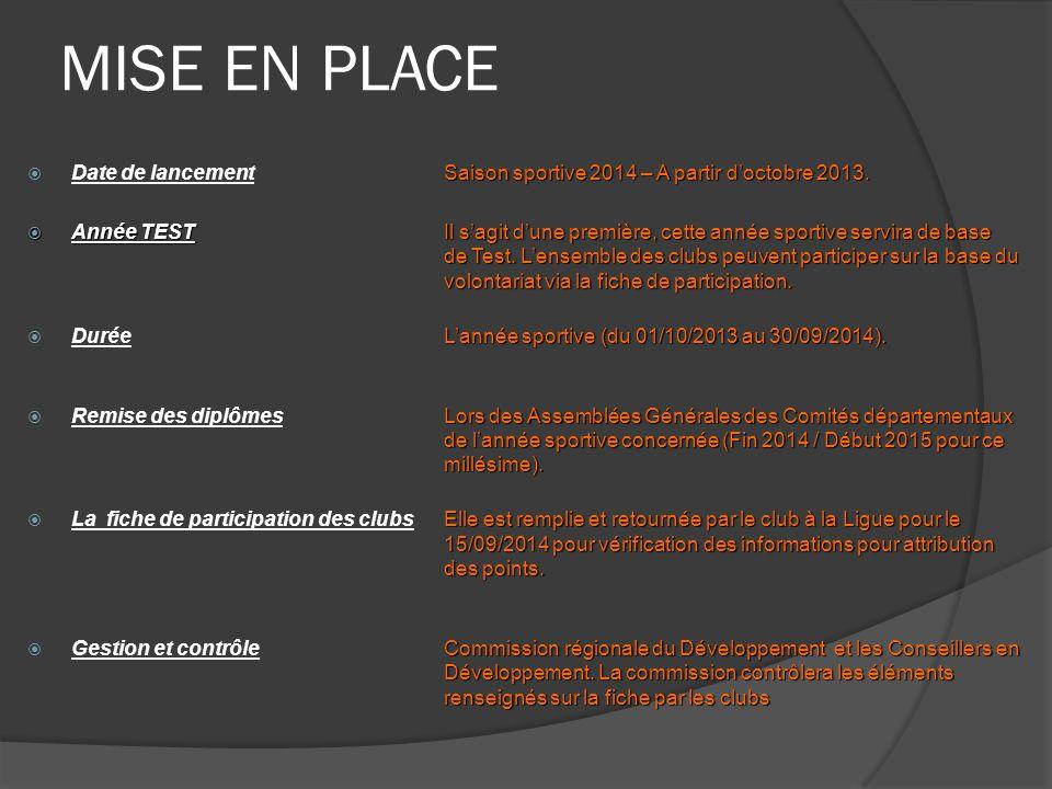 MISE EN PLACE Saison sportive 2014 – A partir d'octobre 2013.