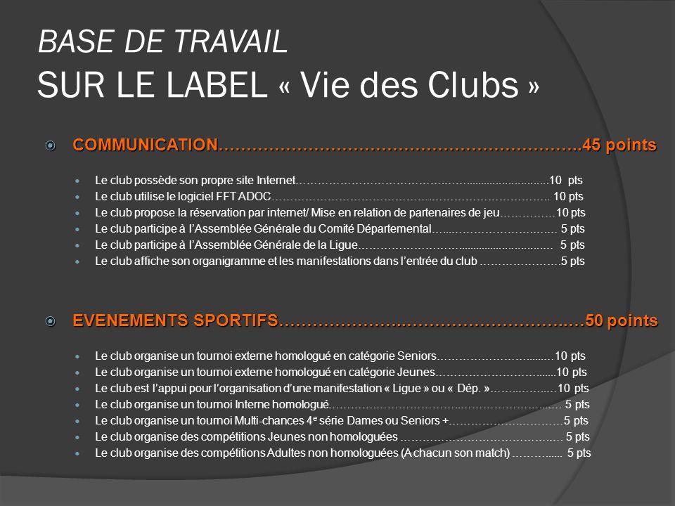 BASE DE TRAVAIL SUR LE LABEL « Vie des Clubs »  COMMUNICATION………………………………………………………..45 points Le club possède son propre site Internet………………………………….……...........................10 pts Le club utilise le logiciel FFT ADOC…………………………………….…………………………..