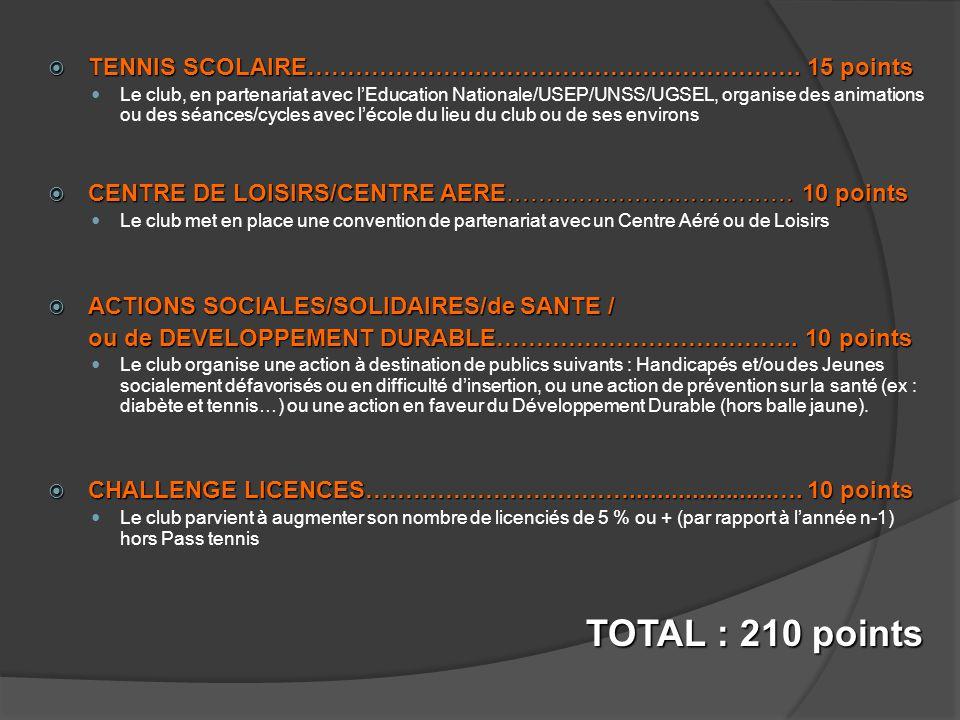 Barème d'OBTENTION… 170 points  LABEL « VIE DES CLUBS »3 Raquettes.…..