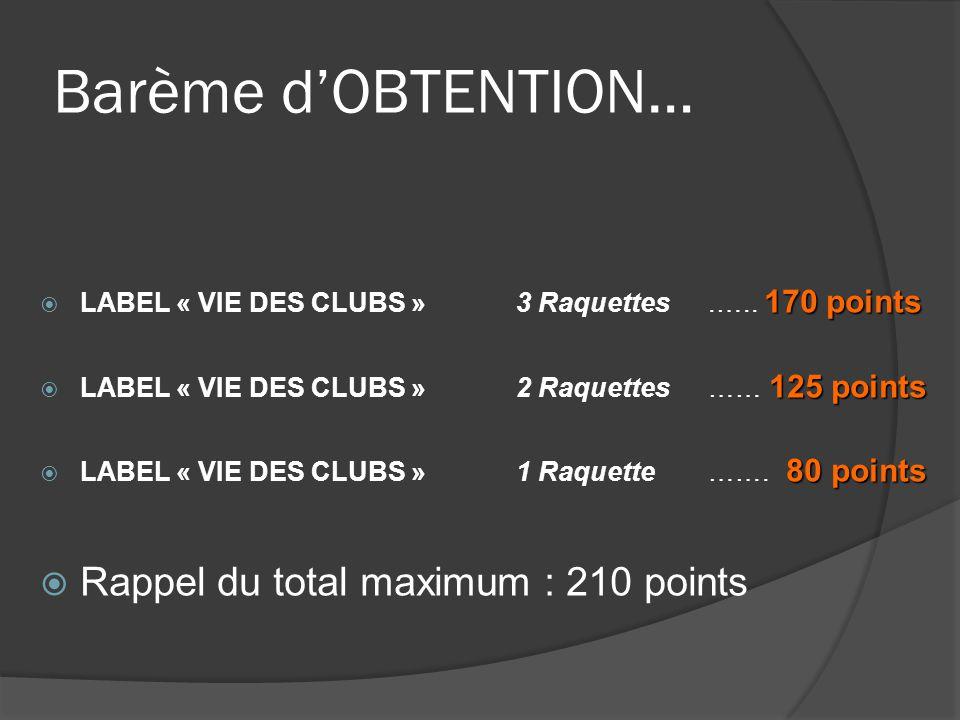 Les clubs en Champagne 80 clubs  Catégorie 30 à 49 licenciés : 80 clubs 77 clubs  Catégorie 250 à 149 licenciés :77 clubs 39 clubs  Catégorie 1+ de 150 licenciés :39 clubs