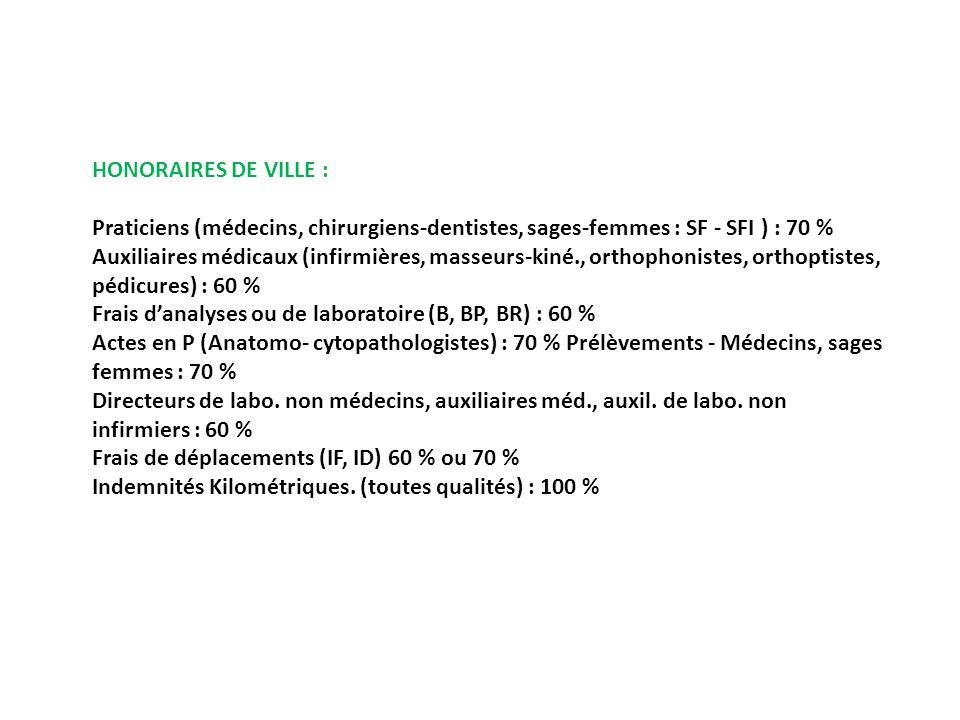 HONORAIRES DE VILLE : Praticiens (médecins, chirurgiens-dentistes, sages-femmes : SF - SFI ) : 70 % Auxiliaires médicaux (infirmières, masseurs-kiné.,