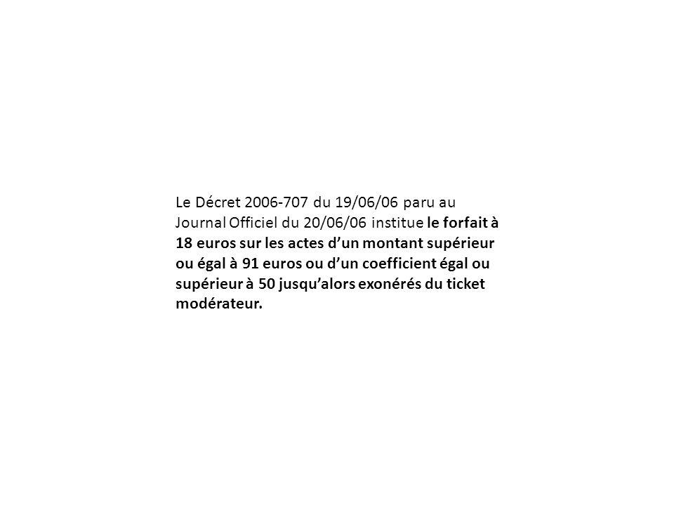 Le Décret 2006-707 du 19/06/06 paru au Journal Officiel du 20/06/06 institue le forfait à 18 euros sur les actes d'un montant supérieur ou égal à 91 e