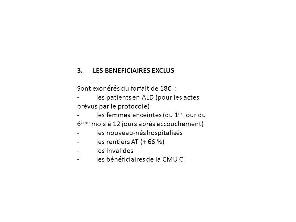 3. LES BENEFICIAIRES EXCLUS Sont exonérés du forfait de 18€ : - les patients en ALD (pour les actes prévus par le protocole) - les femmes enceintes (d