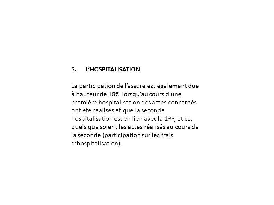 5. L'HOSPITALISATION La participation de l'assuré est également due à hauteur de 18€ lorsqu'au cours d'une première hospitalisation des actes concerné