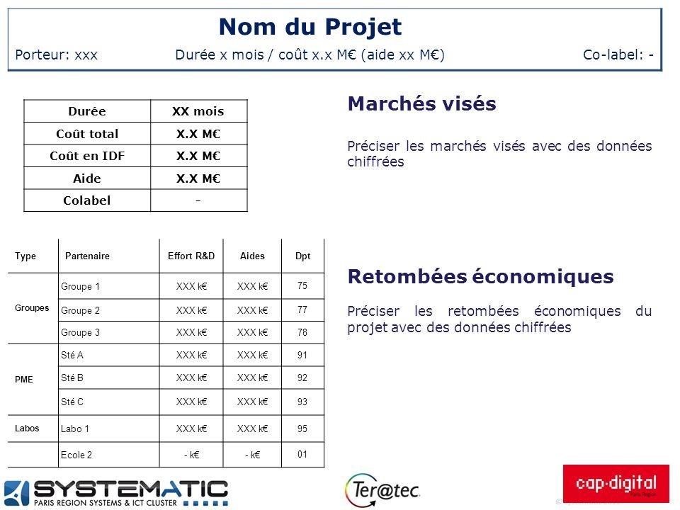 © Systematic 2011 Nom du Projet Porteur: xxxDurée x mois / coût x.x M€ (aide xx M€)Co-label: - Compétences recherchées  xxx Partenaires recherchésCompétences recherchées
