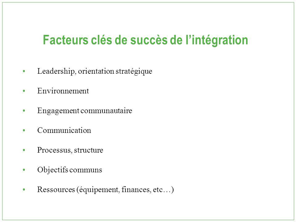 Facteurs clés de succès de l'intégration Leadership, orientation stratégique Environnement Engagement communautaire Communication Processus, structure Objectifs communs Ressources (équipement, finances, etc…)