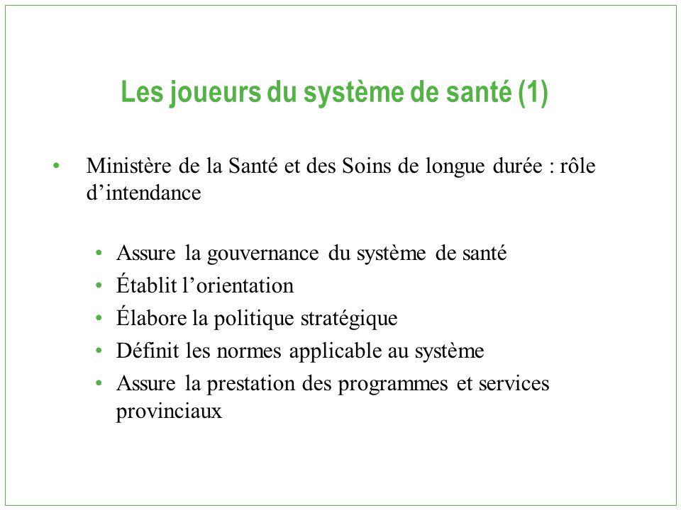 Les joueurs du système de santé (1) Ministère de la Santé et des Soins de longue durée : rôle d'intendance Assure la gouvernance du système de santé É