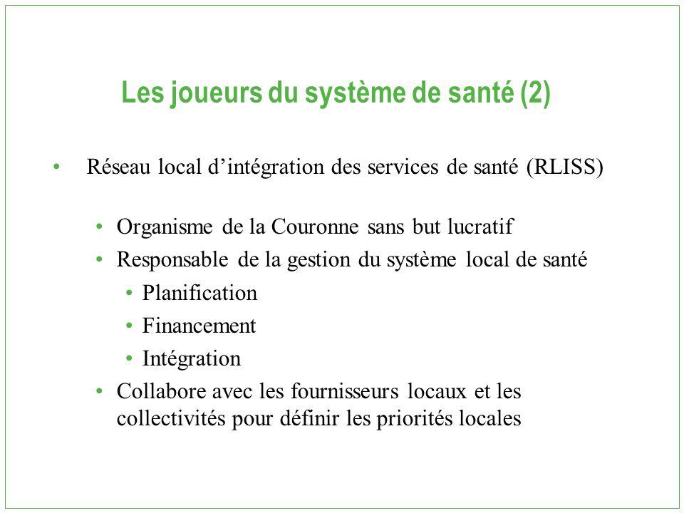 Les joueurs du système de santé (2) Réseau local d'intégration des services de santé (RLISS) Organisme de la Couronne sans but lucratif Responsable de la gestion du système local de santé Planification Financement Intégration Collabore avec les fournisseurs locaux et les collectivités pour définir les priorités locales