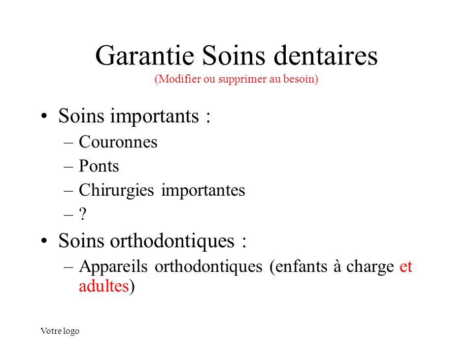 Votre logo Garantie Soins dentaires (Modifier ou supprimer au besoin) Soins importants : –Couronnes –Ponts –Chirurgies importantes –? Soins orthodonti