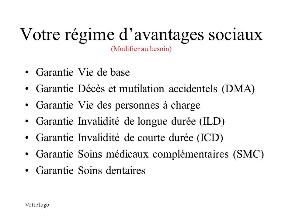 Votre logo Votre régime d'avantages sociaux (Modifier au besoin) Garantie Vie de base Garantie Décès et mutilation accidentels (DMA) Garantie Vie des