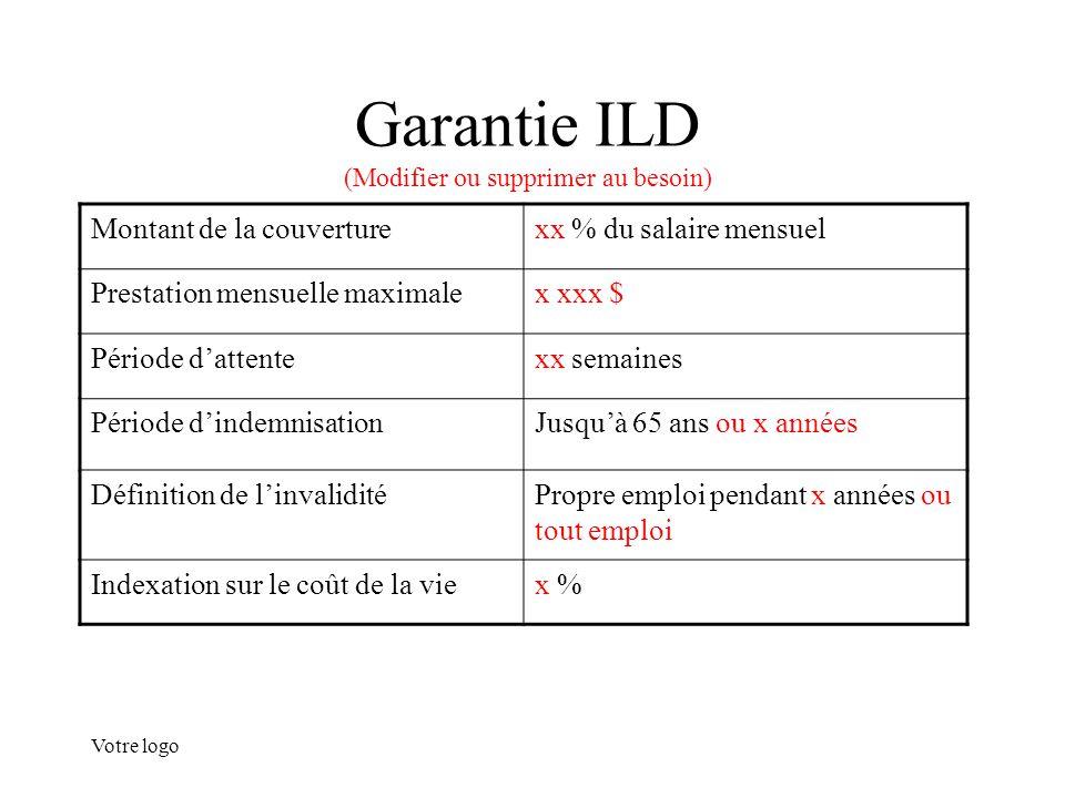 Votre logo Garantie ILD (Modifier ou supprimer au besoin) Montant de la couverturexx % du salaire mensuel Prestation mensuelle maximalex xxx $ Période