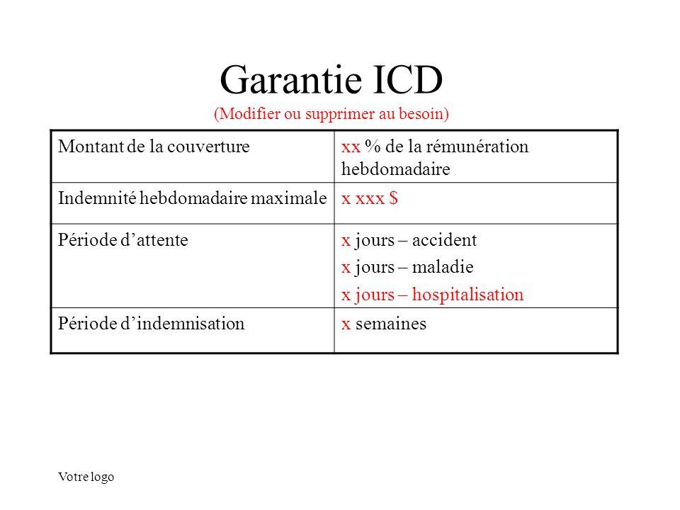Votre logo Garantie ICD (Modifier ou supprimer au besoin) Montant de la couverturexx % de la rémunération hebdomadaire Indemnité hebdomadaire maximale