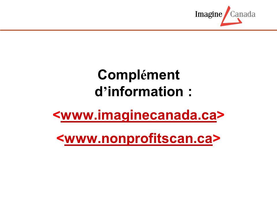 Compl é ment d ' information : www.imaginecanada.ca www.nonprofitscan.ca