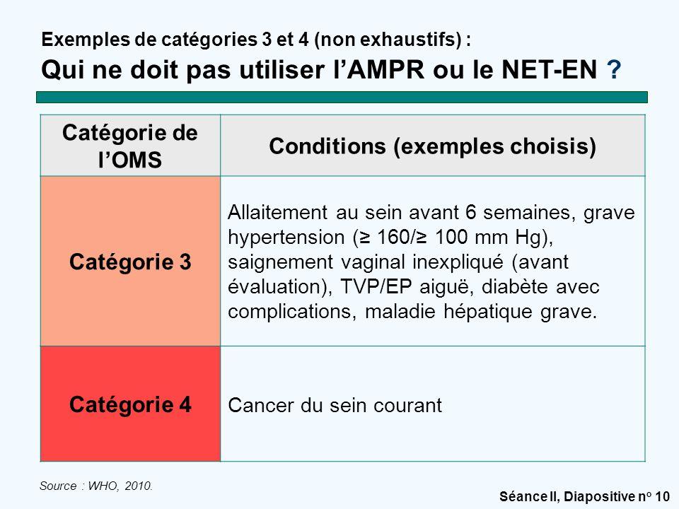 Séance II, Diapositive n o 10 Exemples de catégories 3 et 4 (non exhaustifs) : Qui ne doit pas utiliser l'AMPR ou le NET-EN ? Catégorie de l'OMS Condi