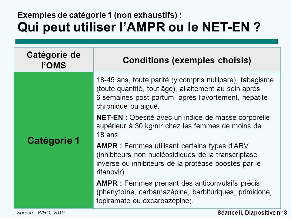 Séance II, Diapositive n o 8 Exemples de catégorie 1 (non exhaustifs) : Qui peut utiliser l'AMPR ou le NET-EN ? Catégorie de l'OMS Conditions (exemple