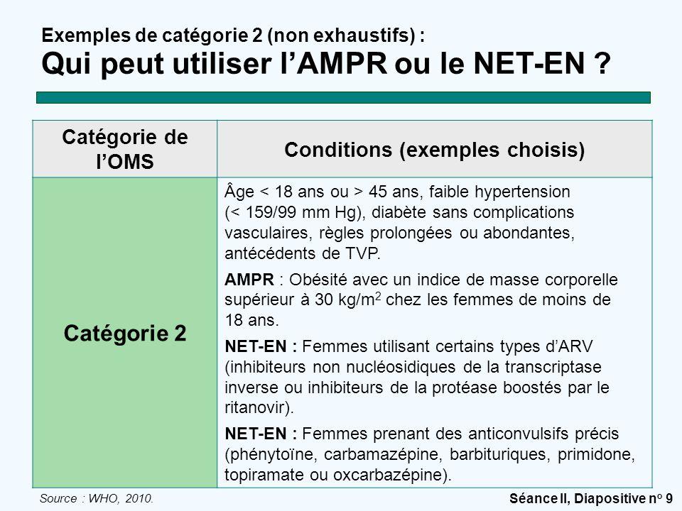 Séance II, Diapositive n o 9 Exemples de catégorie 2 (non exhaustifs) : Qui peut utiliser l'AMPR ou le NET-EN ? Catégorie de l'OMS Conditions (exemple