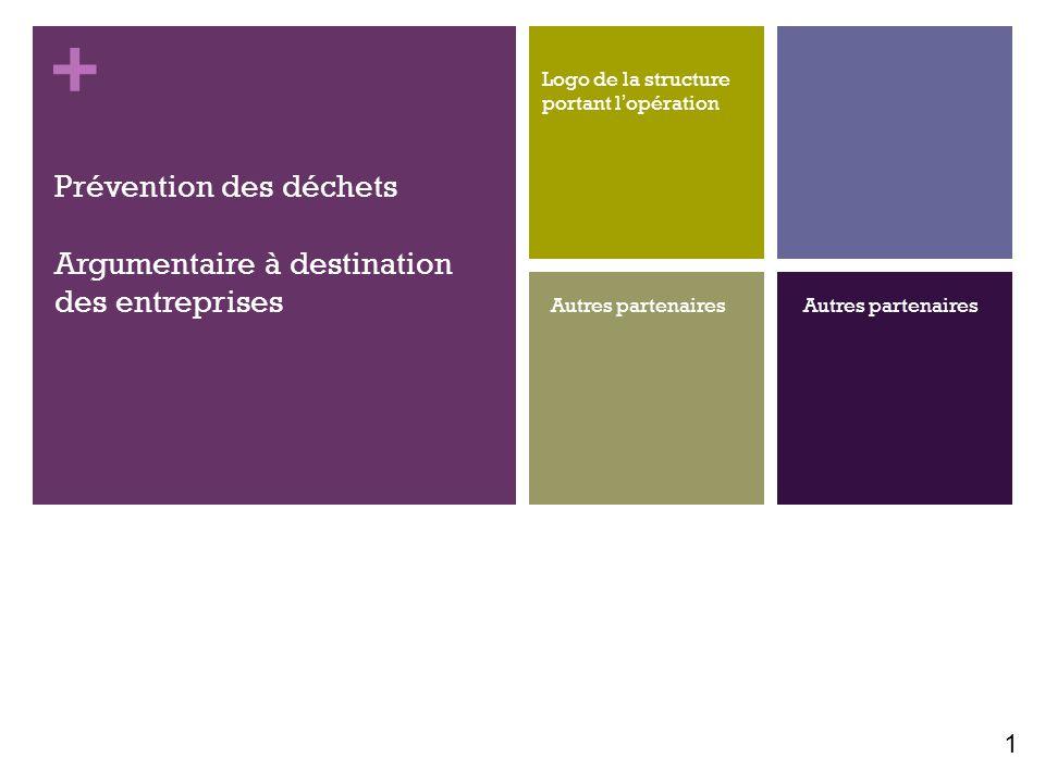+ Programme de la présentation Quel contexte .Qu'est-ce que la prévention des déchets .