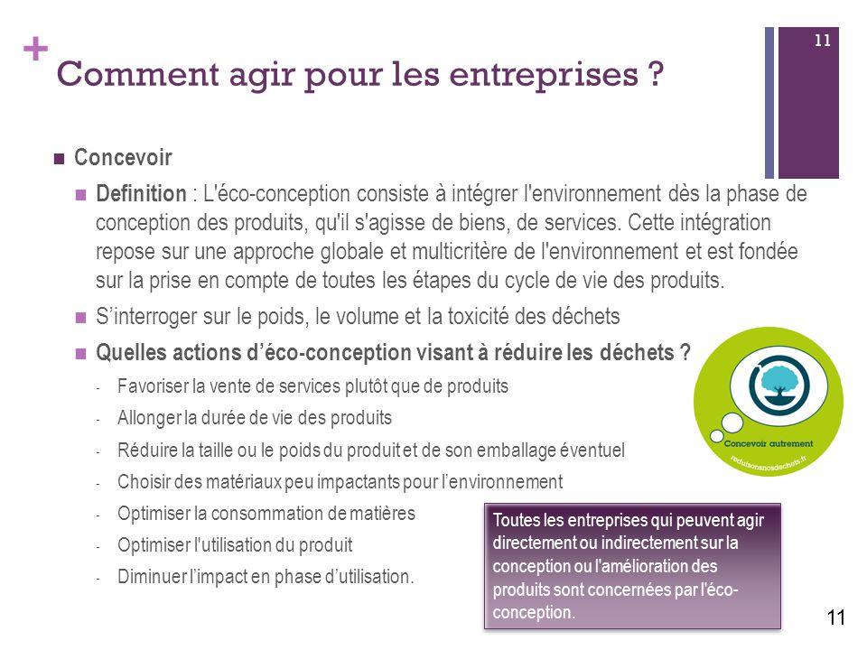+ Comment agir pour les entreprises ? Concevoir Definition : L'éco-conception consiste à intégrer l'environnement dès la phase de conception des produ