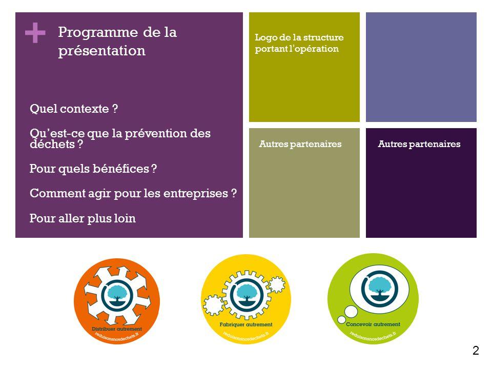 + Programme de la présentation Quel contexte ? Qu'est-ce que la prévention des déchets ? Pour quels bénéfices ? Comment agir pour les entreprises ? Po