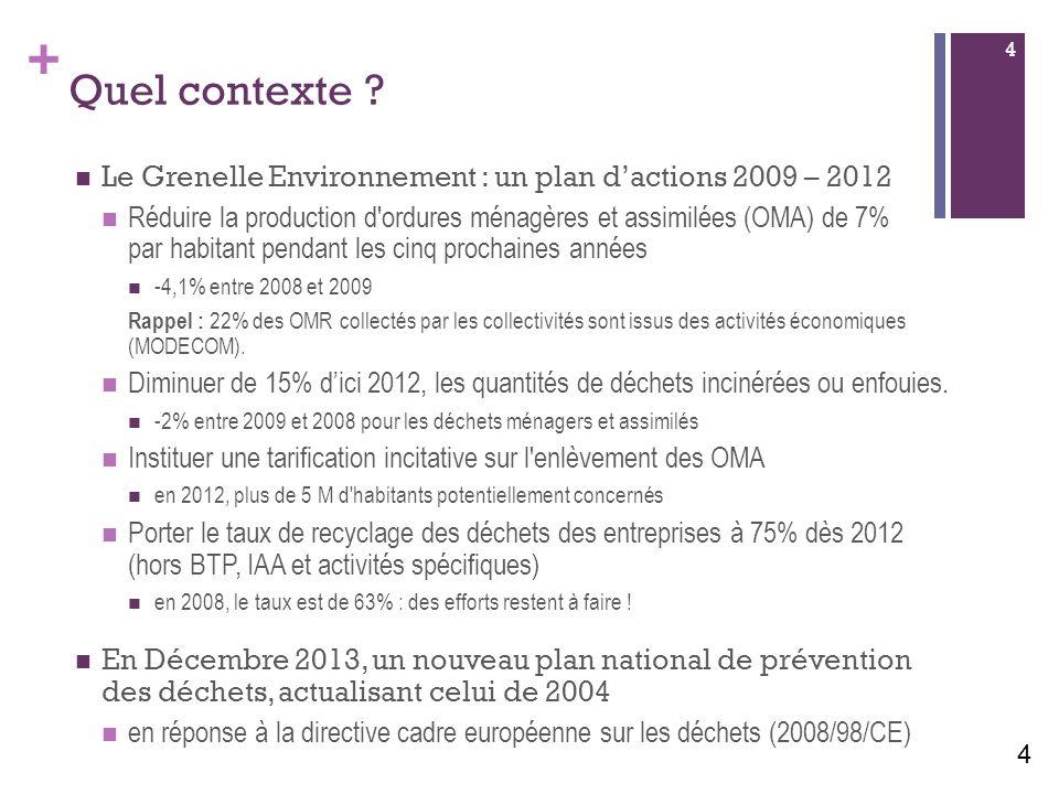 + Le Grenelle Environnement : un plan d'actions 2009 – 2012 Réduire la production d'ordures ménagères et assimilées (OMA) de 7% par habitant pendant l